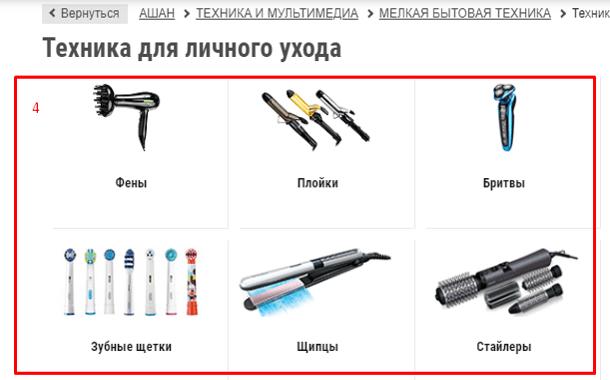Категоризація інтернет-магазину на прикладі АШАН