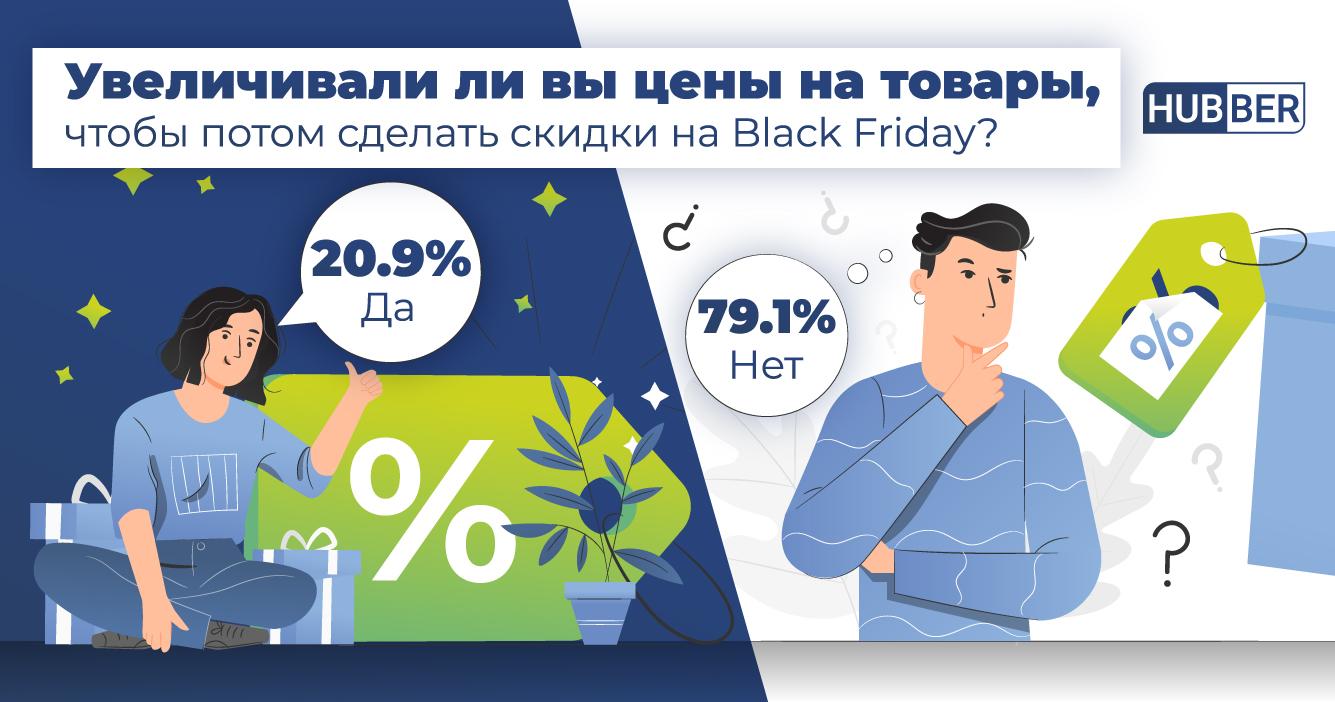 Украинские магазины признались, что повышают цены перед Черной пятницей