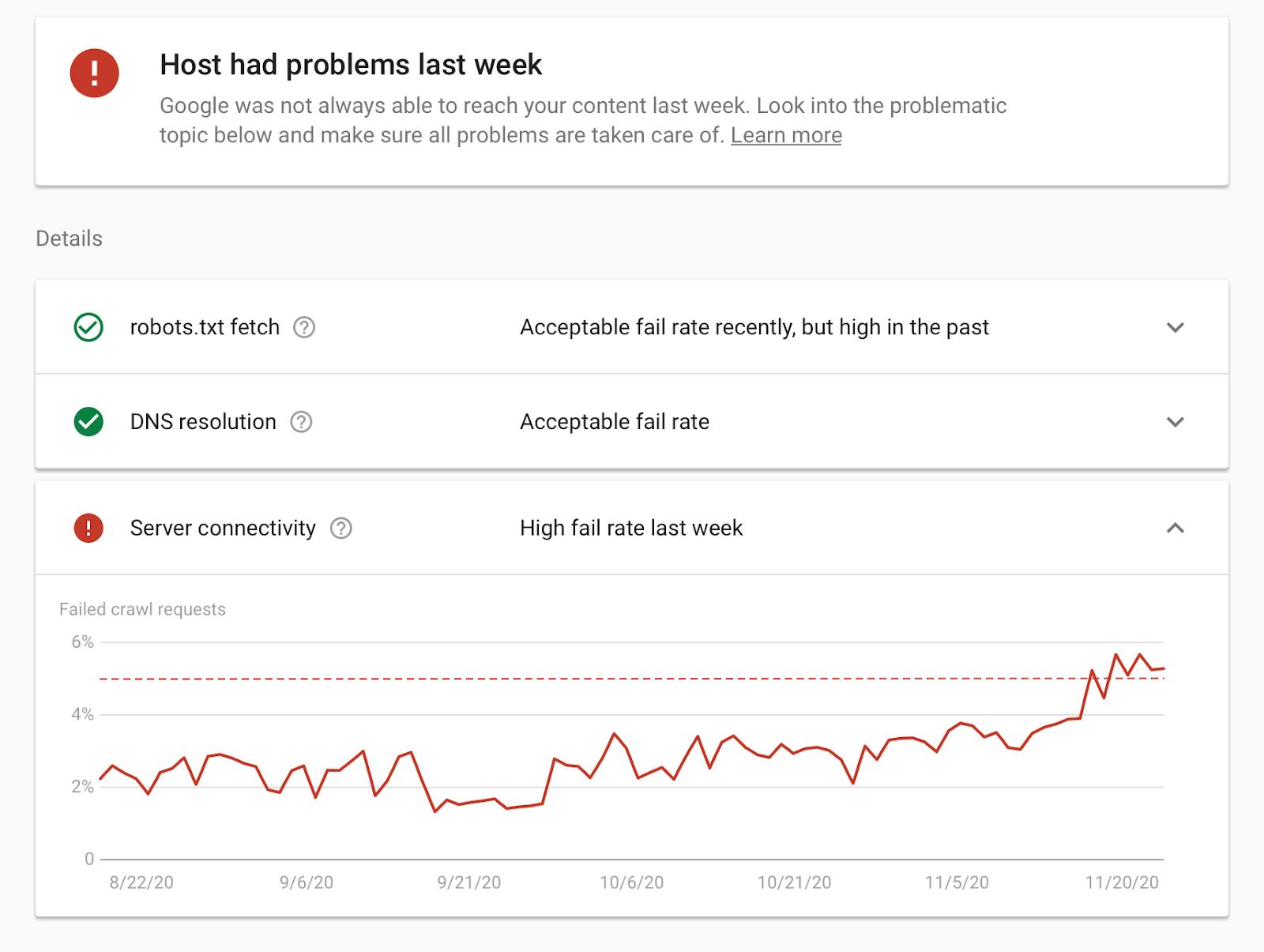 Google Search Console теперь предоставляет подробную информацию по вопросам статуса хоста