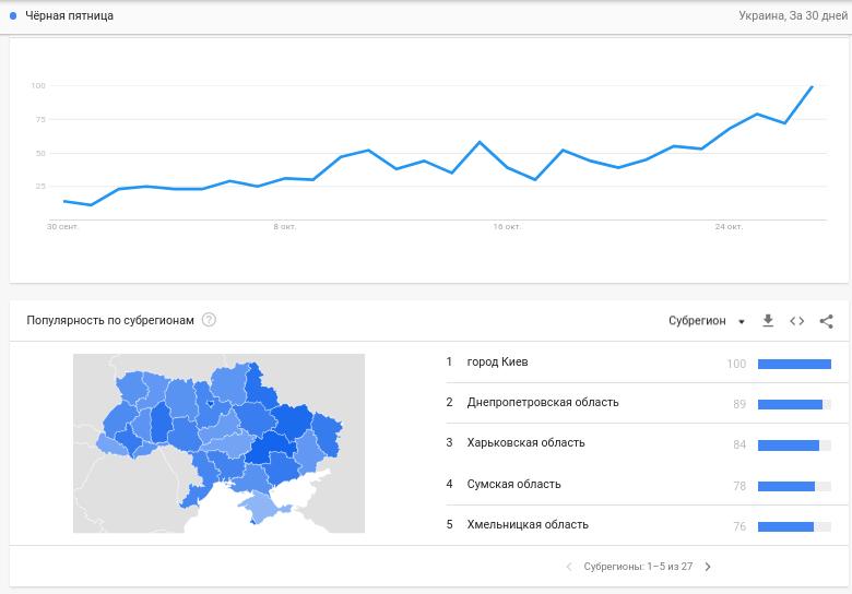 Рост поисковых запросов на тему Черной пятницы в Украине 2020
