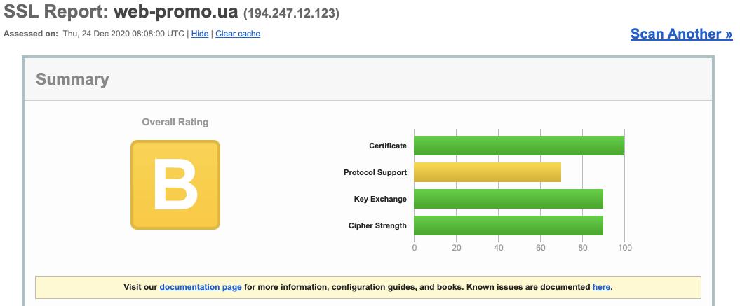 Букмарклет для проверки SSL сертификата