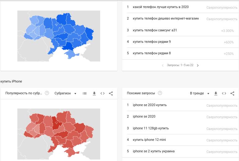 Можливості Google Trends для маркетологів