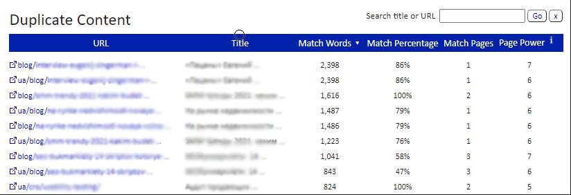 Как найти дубли страниц на сайте через Siteliner