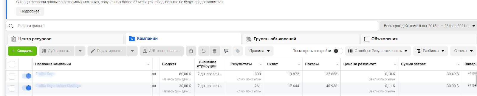 Чому статистика в Google Analytics показує менше сеансів, ніж Facebook Ads Manager кліків