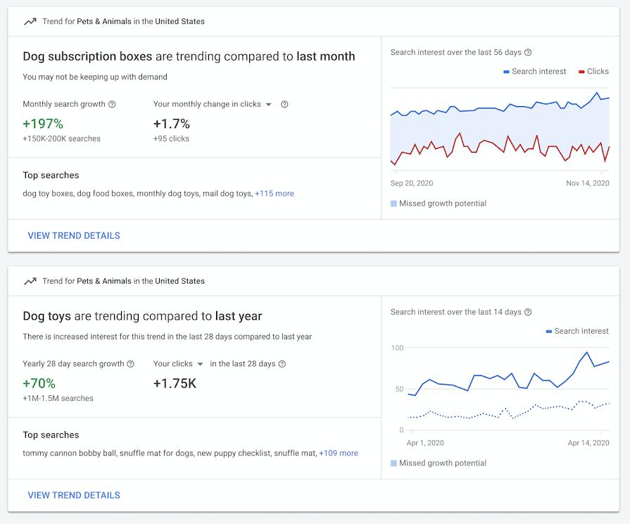 Google Ads открыл доступ к разделу Insights