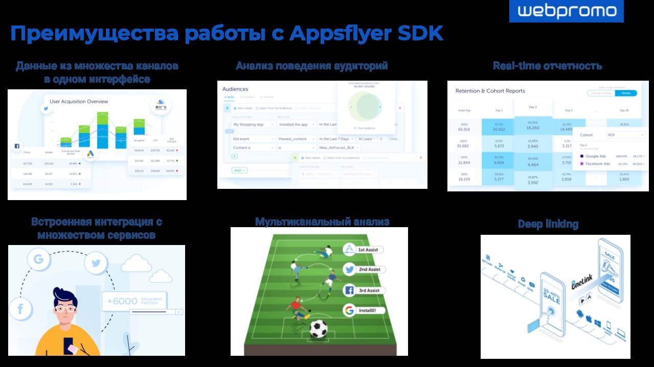 Переваги роботи з AppsFlyer SDK